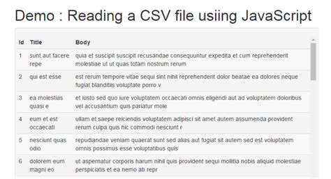 Reading a CSV File Using jQuery and Display into HTML