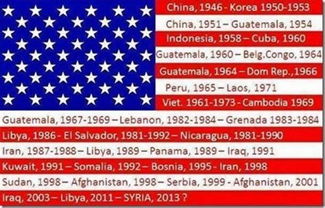 What would happen if a US flag with inverted colors was