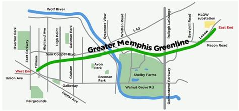 Greater Memphis Greenline - Maplets