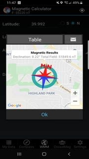 CrowdMag: Real-time crowdsourced magnetic data | NCEI