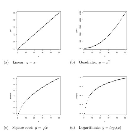 Combining sub-figures to a single figure for submission to