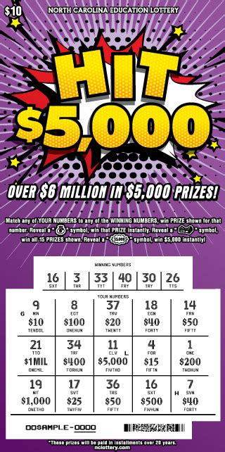Scratch-Offs - Details | NC Education Lottery